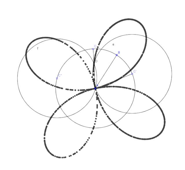 Activité Geogebra dès la sixième : Herbier de courbes mathématiques. - Page 3 Quadri10
