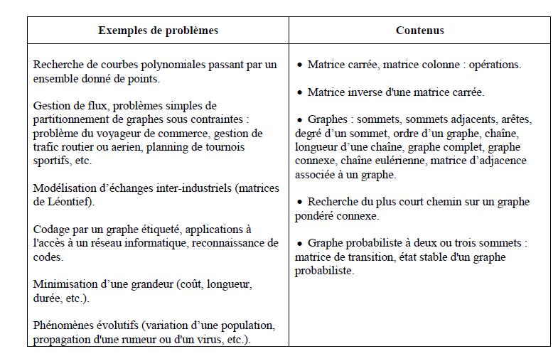 [Maths] Nouveau programme de Tale S en consultation - Page 2 Sans_t15