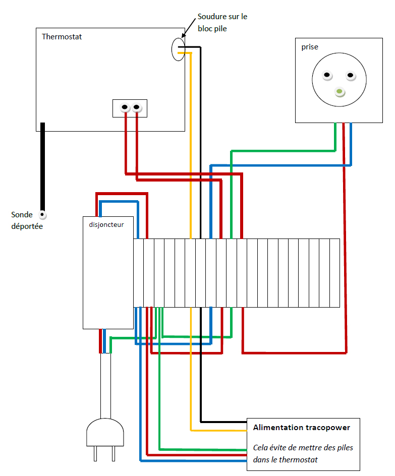 fabrication thermostat Armoir10