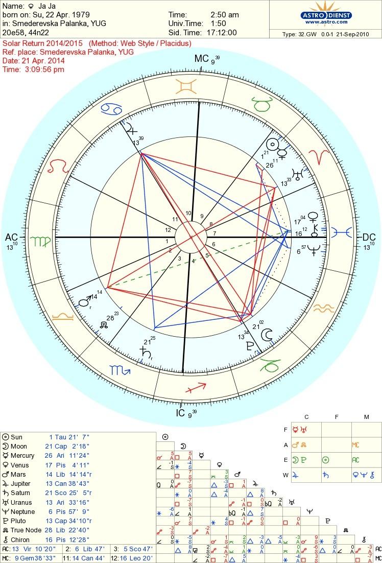 Solar Astro_12