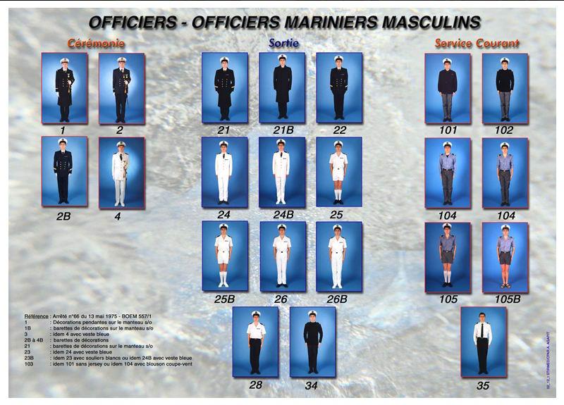 [Les traditions dans la Marine] Tenue dans la Marine- Tome 01 - Page 16 Tenues11