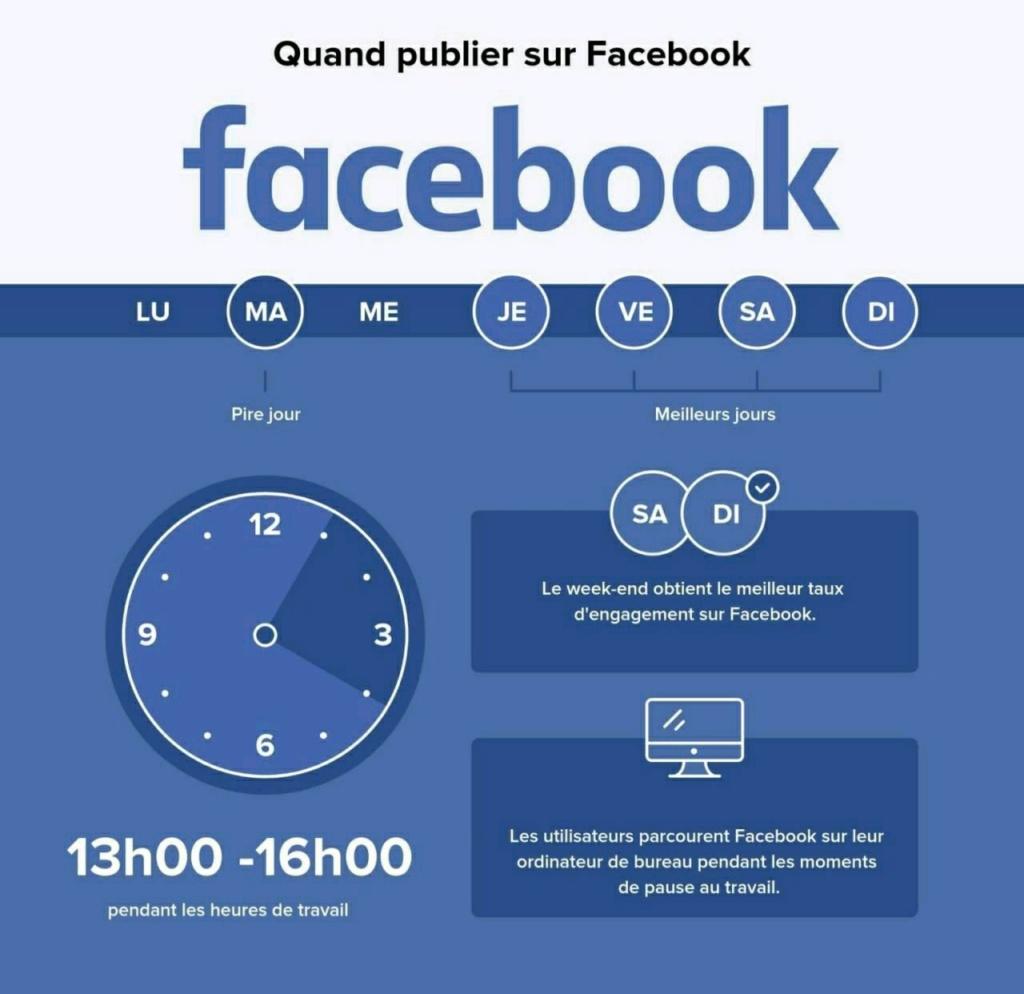 Plage horaire pour publier sur les réseaux Facebo11