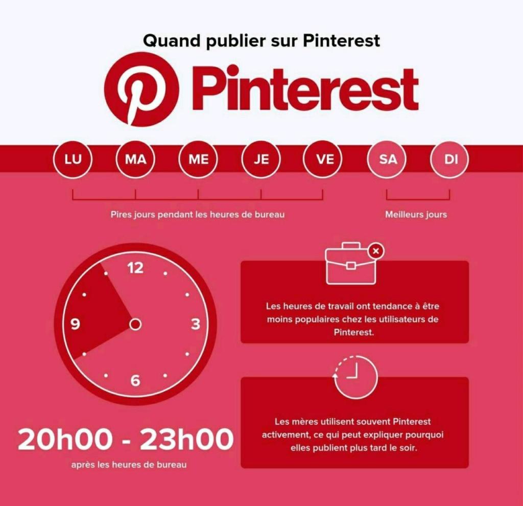 Plage horaire pour publier sur les réseaux Pinter10