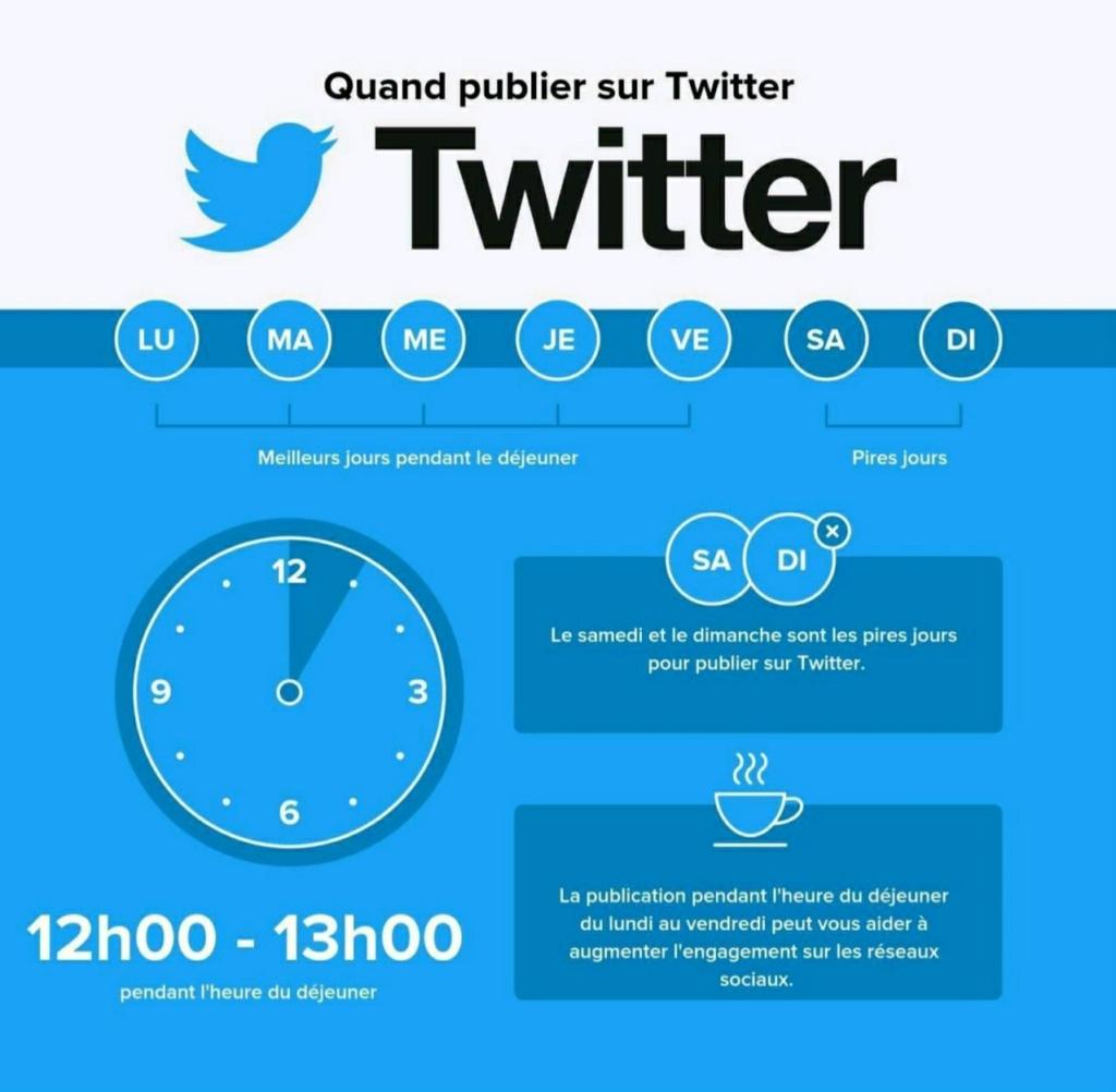 Plage horaire pour publier sur les réseaux Twiter10