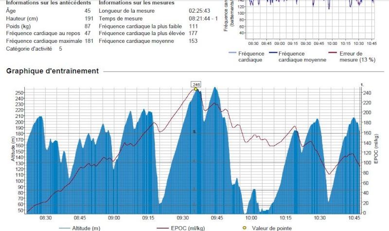 EUPEN  10/04/2011     16° BIKE DAY - CHALLENGE GHF - Page 2 Captur12