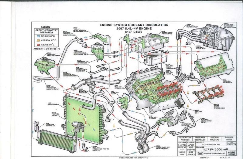 5 4l Gt500 Cooling System