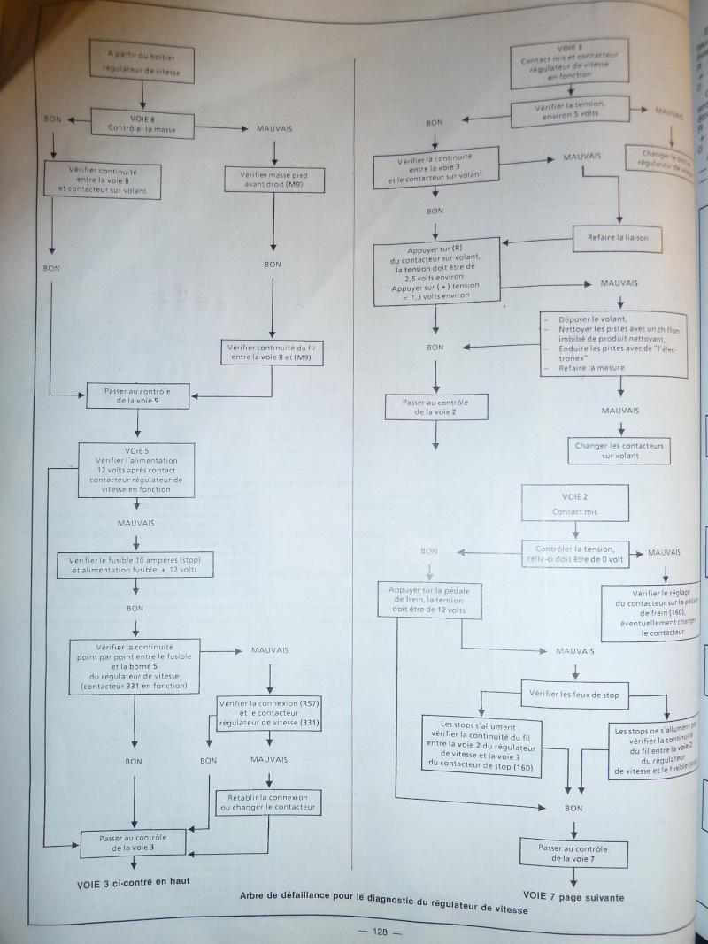 [RESOLU] Connection régulateur vitesse  - Page 2 Diag_210