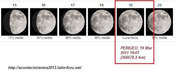 LA LUNA Y SU INFLUENCIA EN LOS SISMOS - Página 2 Luna_l10