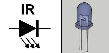 Comment réaliser une carte CNC sans se ruiner Ir10
