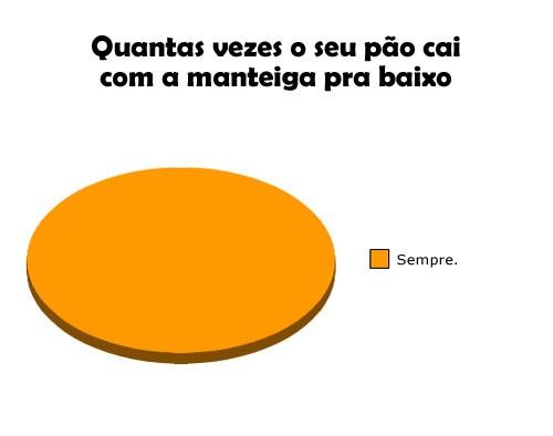 TERÇA É DIA DE PESQUISA!! Pao_ma10