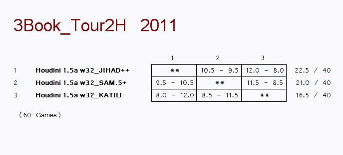 3 CORNER TEST INCLUDING JIHAD++,SAMBUCA.5+&KATILI(NEW) Pic2310