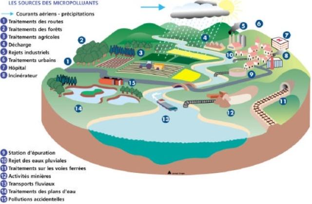 dossier - Dossier sur les sites SEVESO, PCB et marées noires en eaux intérieures : une pollution à la française (cartes, images, pdf, ...). Microp10