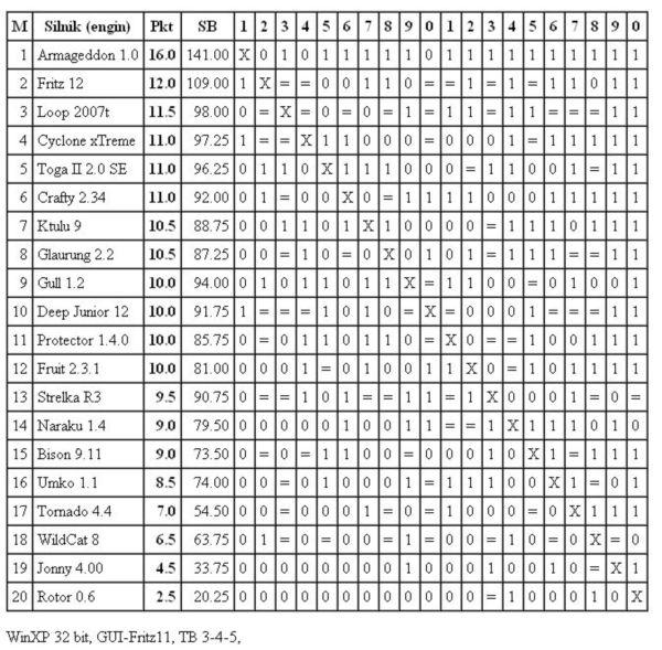 Jurek Chess Ranking (JCR) - Page 6 1liga111
