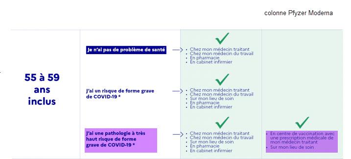 CoronaVirus (covid-19) - Page 34 410