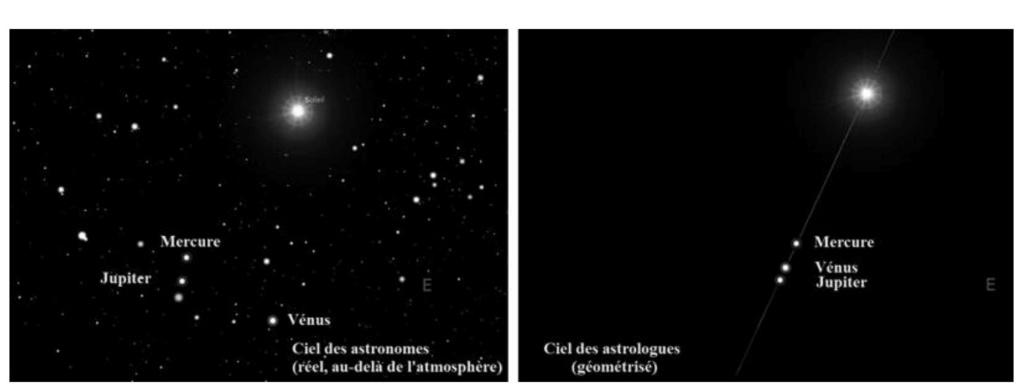 Immanence transcendantale - Page 8 Astrol10