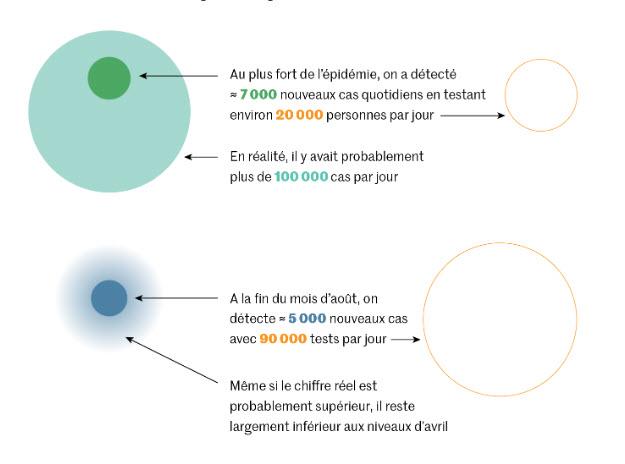 CoronaVirus (covid-19) - Page 31 Corona12
