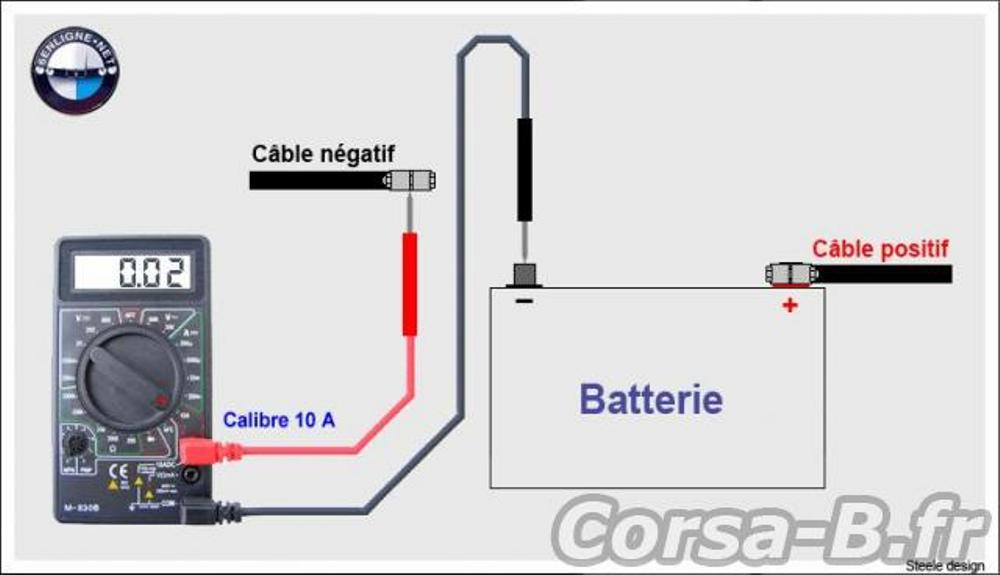 PapyKy trouve que la batterie est trop faible sur les CRD S4. 12373110