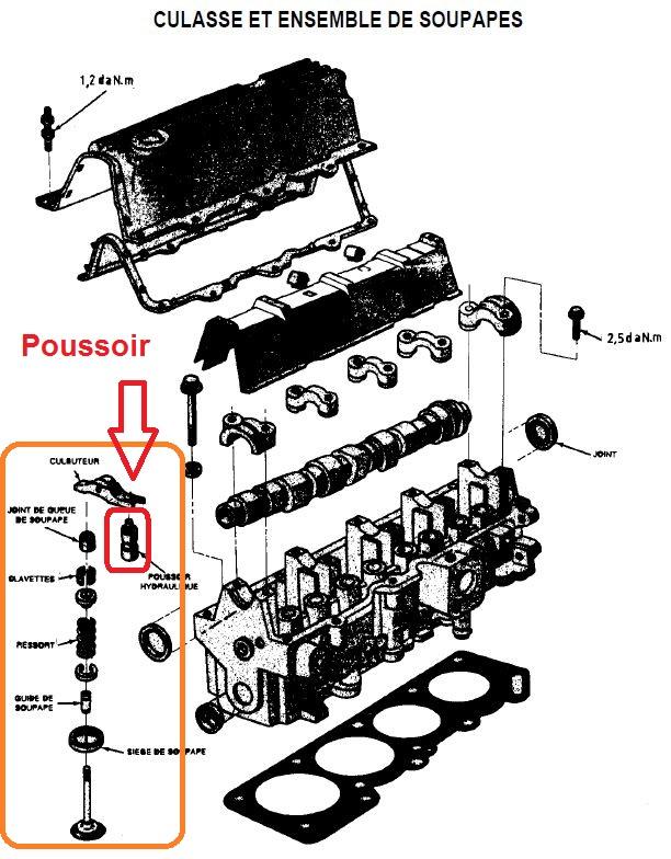 2,5L essence poussoir hydraulique Captu308