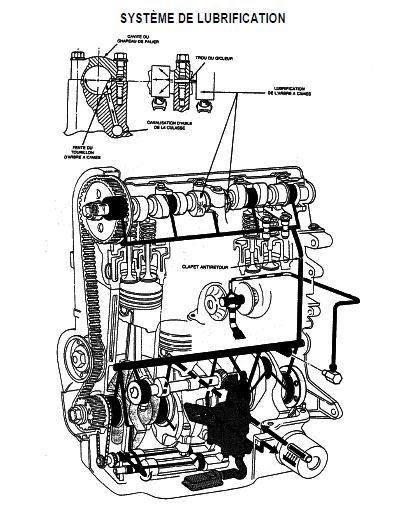 vue éclatée moteur 2.5 essence Captur34
