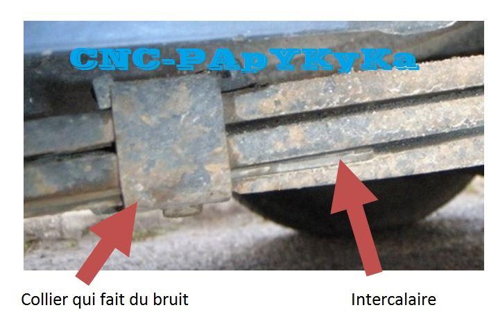Rehausser l'arrière du S2, quel type d'amortisseurs ? Interc12