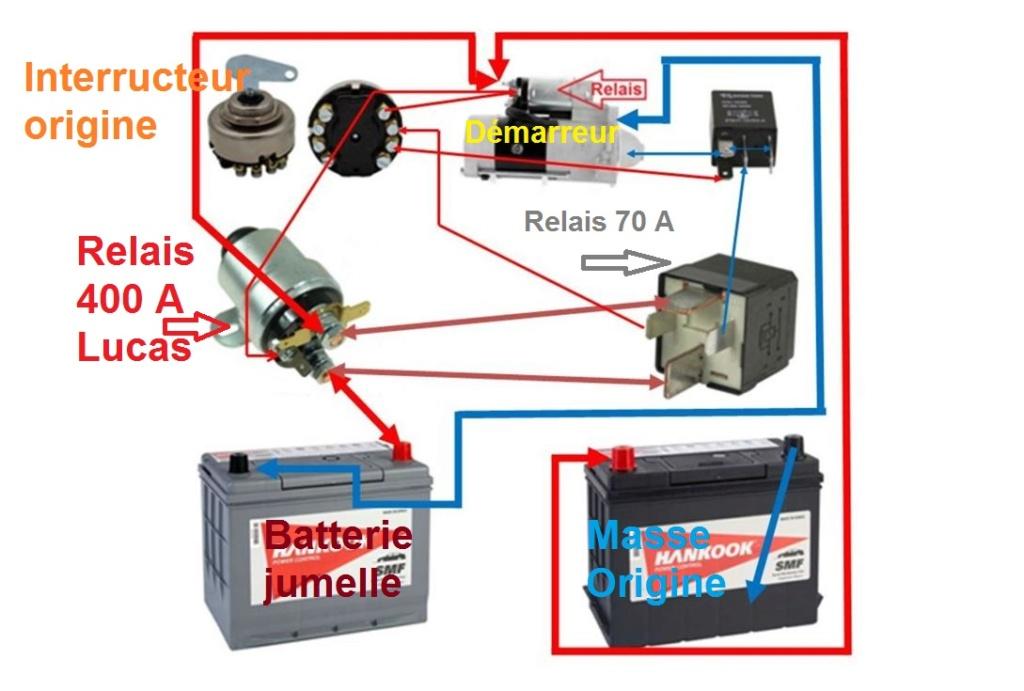 PapyKy trouve que la batterie est trop faible sur les CRD S4. Schzom11