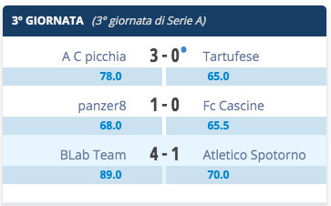 Talete Cup 2019 - Pagina 2 Scherm40