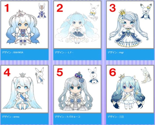 [Dollfie Dream] Hatsune Miku Snow Princess set Save11