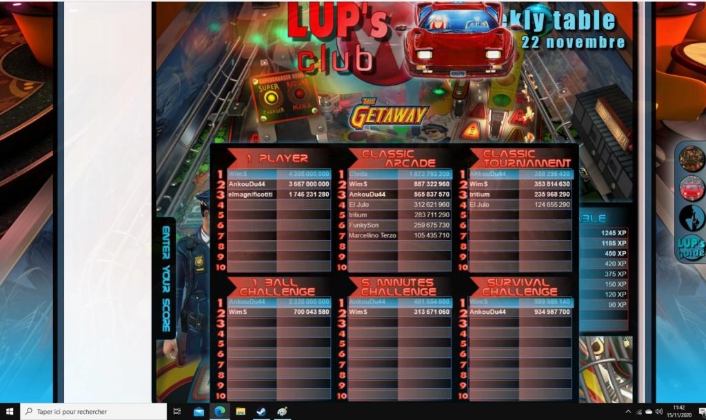 Nouveaux TOPs10 et XP Affich10