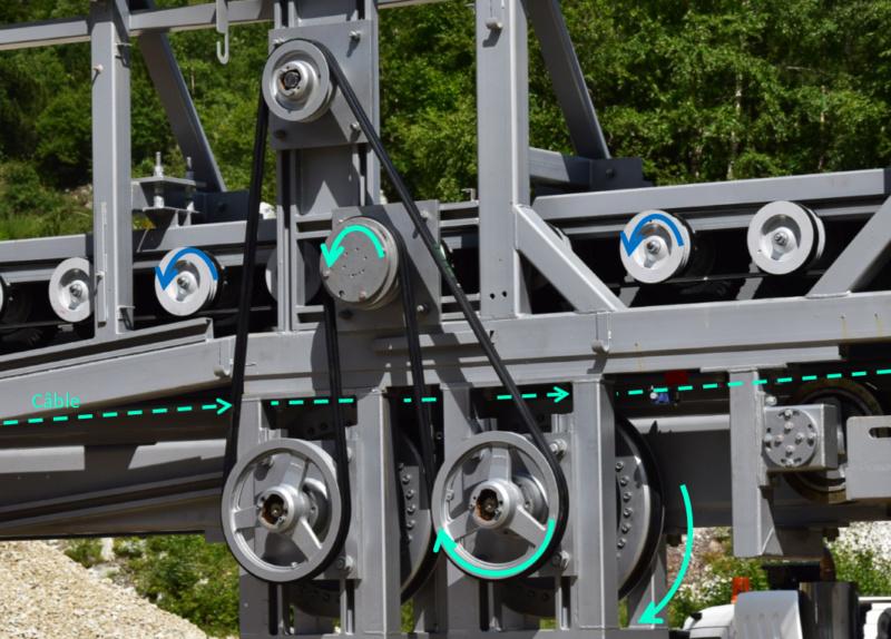 La prise de mouvement sur les remontées mécaniques débrayables Aa1510