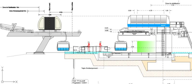 Comparatif gares télésièges fixes compactes / standard Captur18