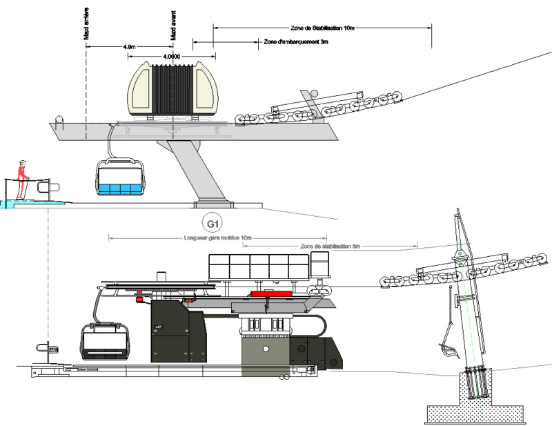 Comparatif gares télésièges fixes compactes / standard Captur19