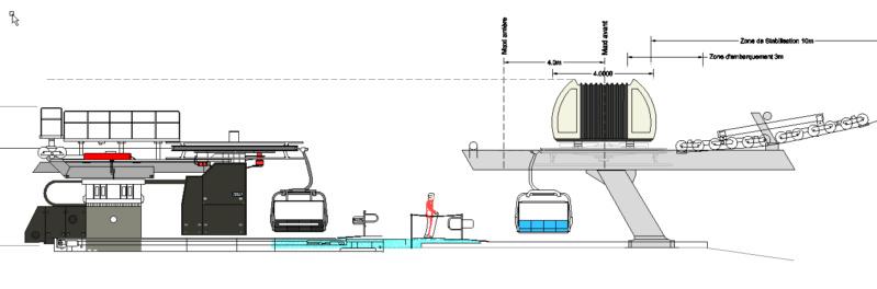 Comparatif gares télésièges fixes compactes / standard Captur20