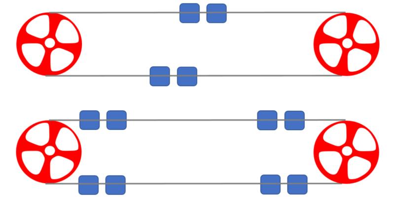 Les télécabines pulsées (TCP) Captur22