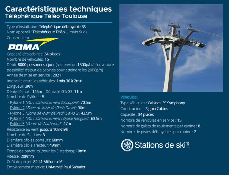 Construction téléphérique Téléo Toulouse Caract10