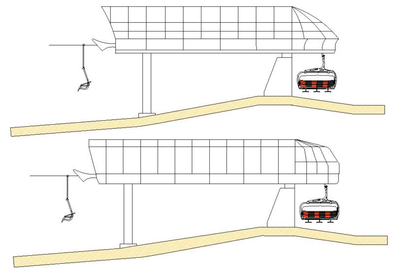 Modèles de gares débrayables Doppelmayr / Garaventa Doppga10
