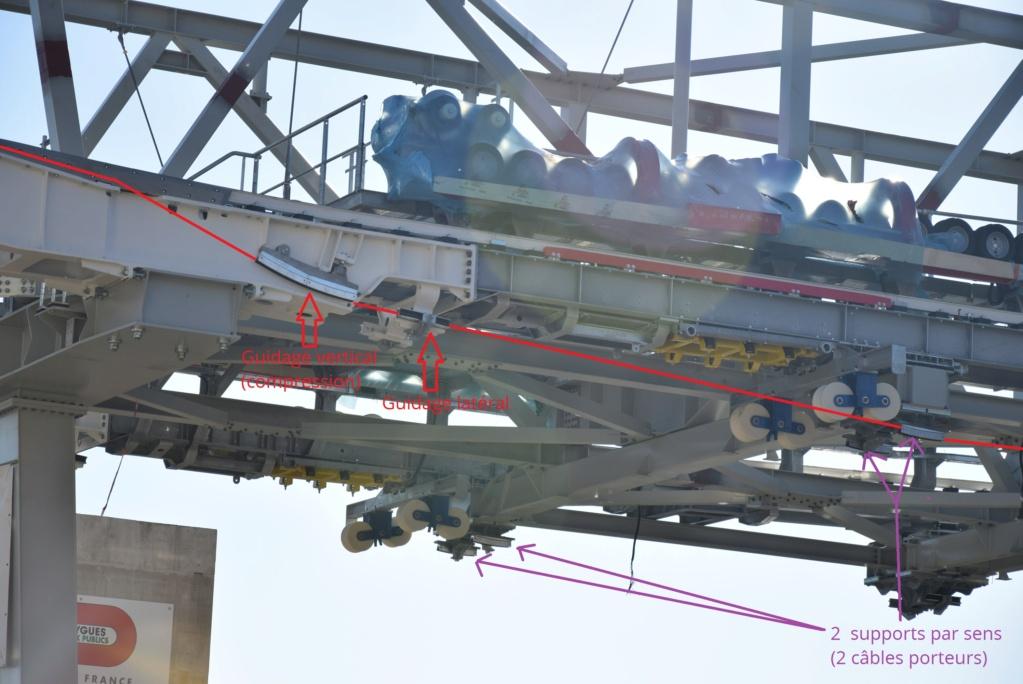 Construction téléphérique Téléo Toulouse - Page 3 Dsc_5623