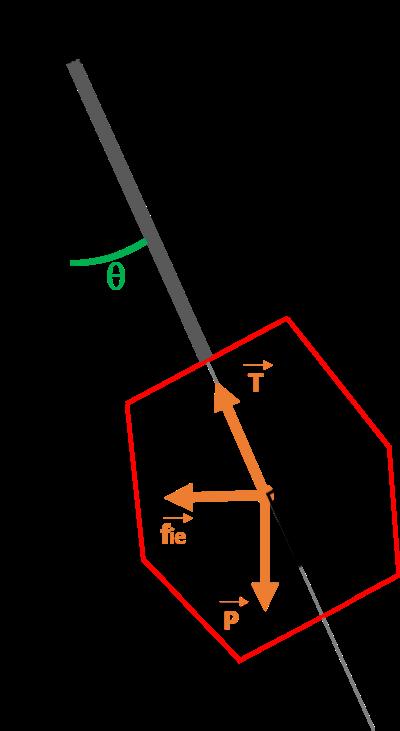 Calcul longueur gares remontées mécaniques Longue11