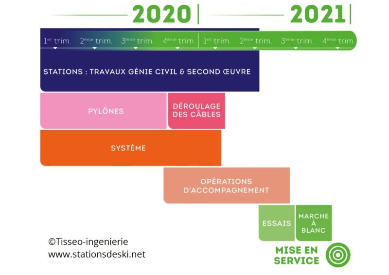 Construction téléphérique Téléo Toulouse Planni10
