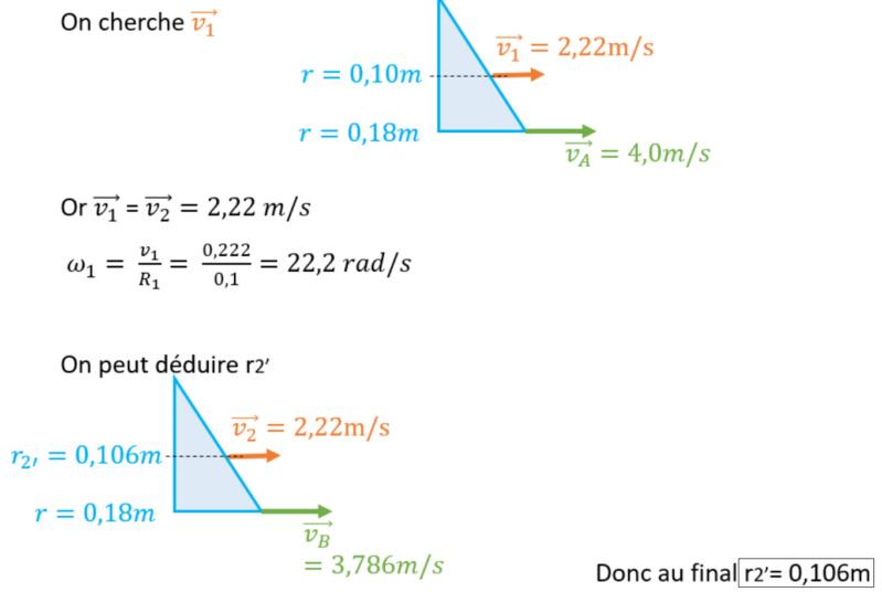 Calcul diamètres poulies/courroies lanceurs ralentisseurs RM Sans_t24