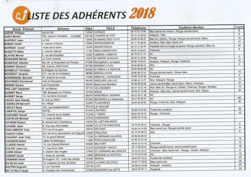 LISTE DES ADHÉRENTS AU CLUB  POUR 2018 1210