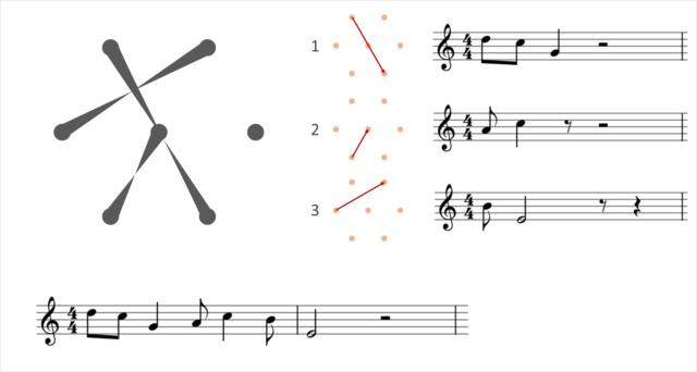 présentation du graphieros - Page 15 Gdg10