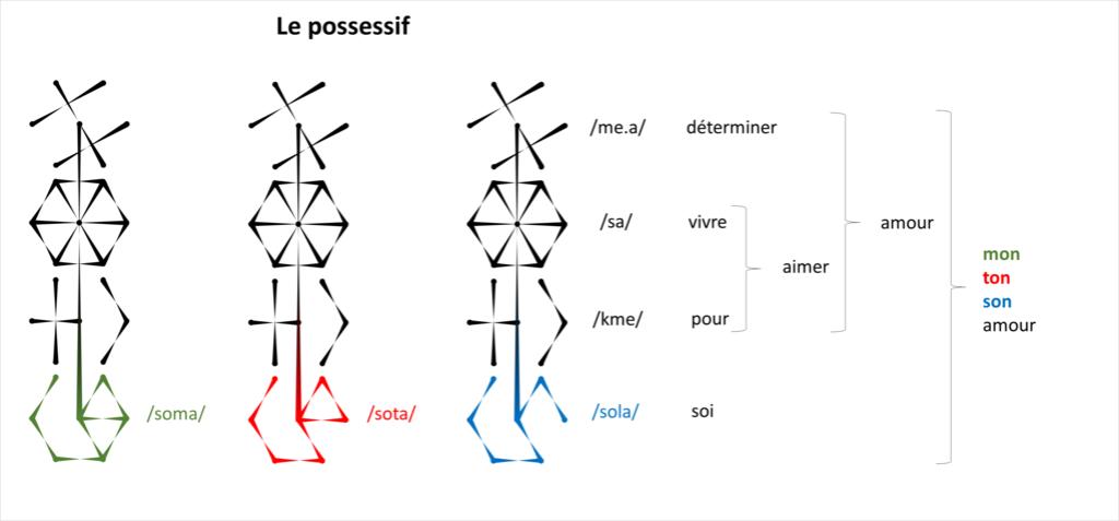 présentation du graphieros - Page 12 Posses10