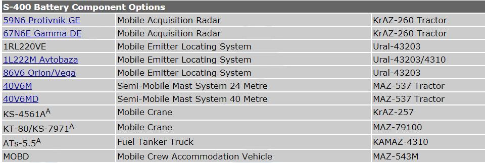 S400 VS THAAD Captur10