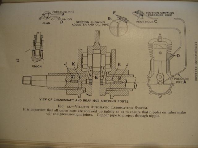 1930 Super sport model 9 lubrication Img_8013