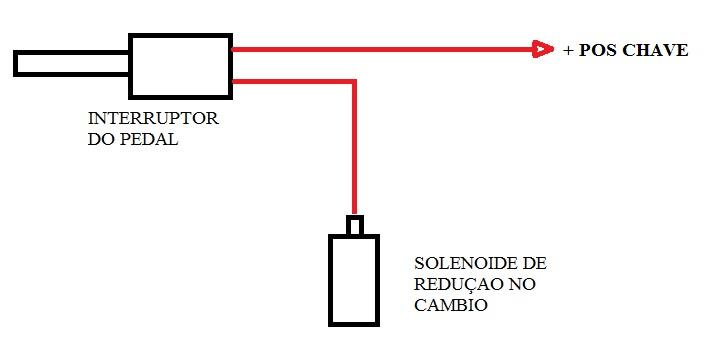 Interruptor Solenoide Redução opala automatico 3 marchas Esquem10