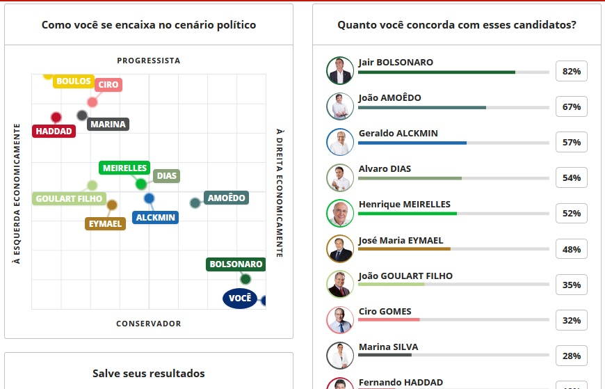 Candidatos à presidência - Página 3 Sem_tz10