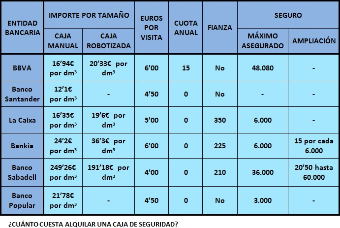Robo de billetes en Madrid 5e432910
