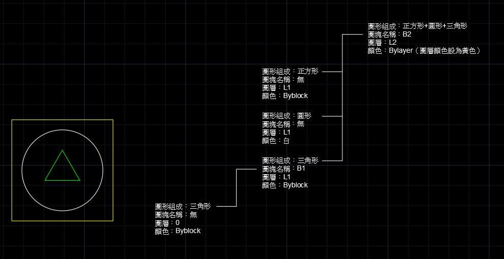 [問題]有關圖塊顏色顯示問題 Eoeuo-13