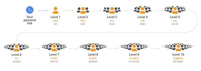 CryptoTap - Gana Bitcoin gratis sin esfuerzo solo navegando Nivele10