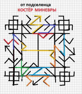 """Став """" КОСТЁР  для  сущи подселенца """" от МИНЕВРА 2020-026"""